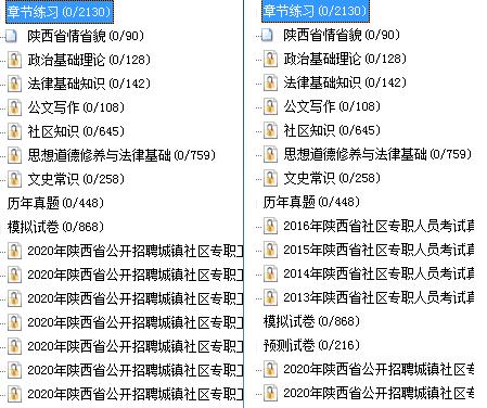 【社区招聘题库】陕西省社区专职工作人员招聘考试题库